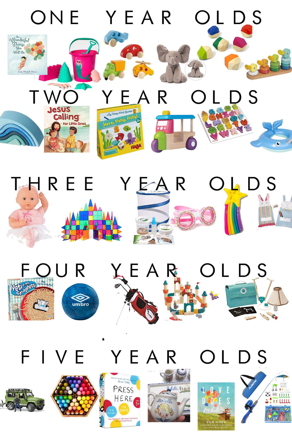 GO TO birthday party gifts for kids ages 1-5 years old